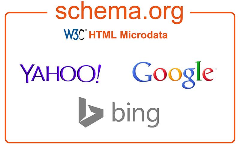 schema.orgの概念図