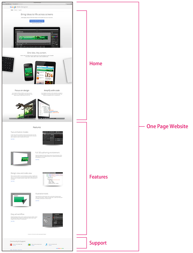 Google Web Designerのウェブページのスクリーンショット