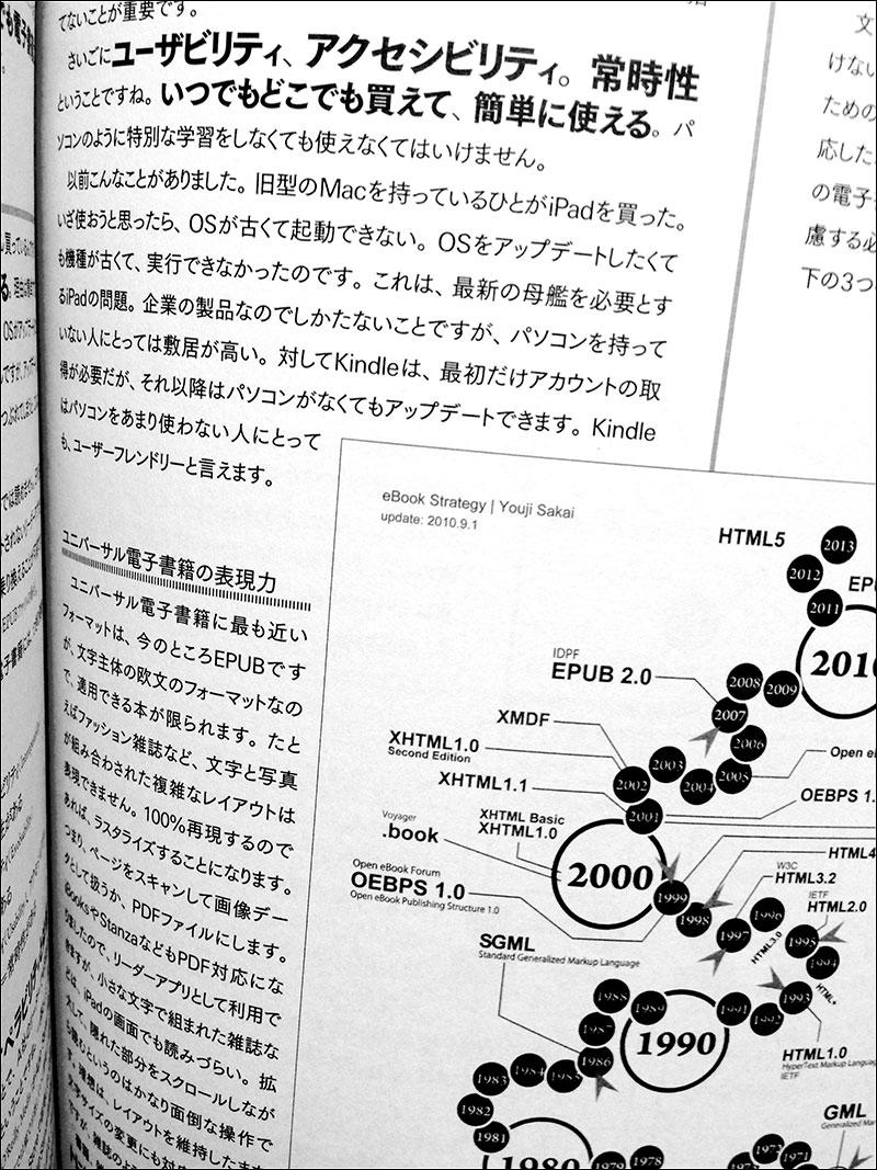 デザイン批評誌[d/SIGN]NO.18