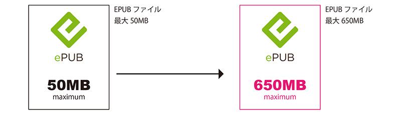 ソースデータのEPUBも最大650MBまで利用可能になった