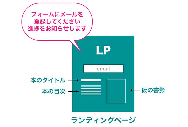 スライド資料のStep21