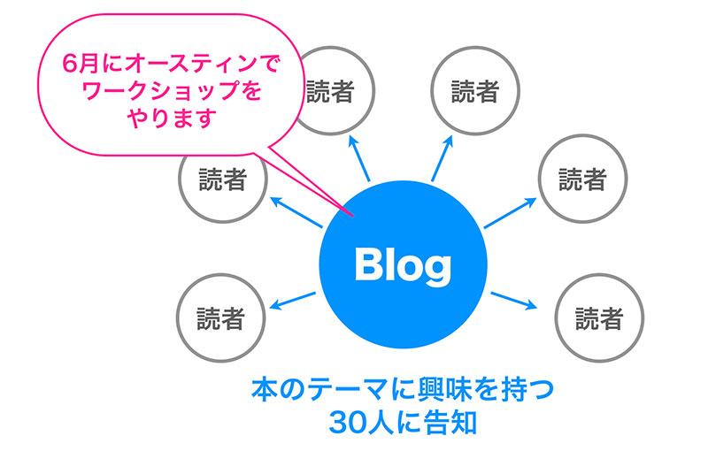 スライド資料のStep24