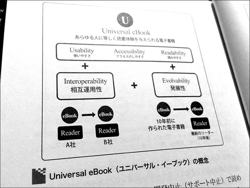 書籍に掲載されているユニバーサル・イーブックの概念図