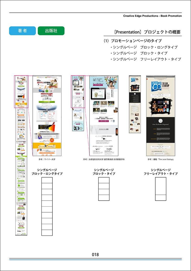 電子出版販促ガイドブック「プロモーションページのタイプ」
