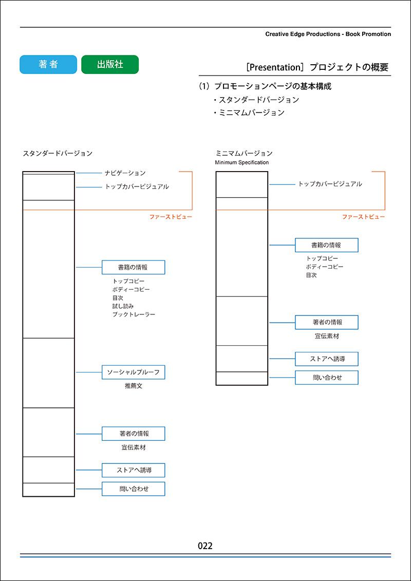 電子出版販促ガイドブック「プロモーションページの基本構成」
