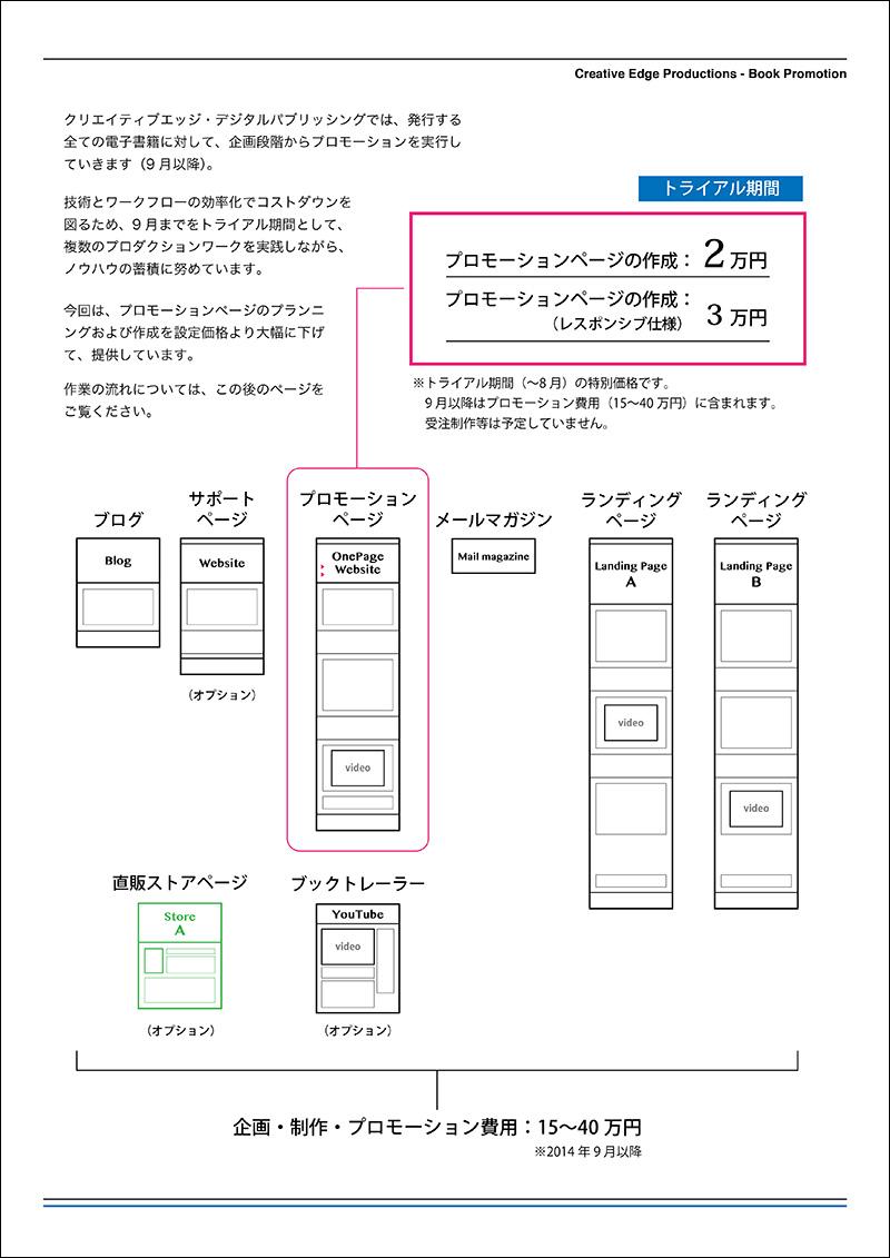 電子出版販促ガイドブック「プロモーションページ作成の価格」