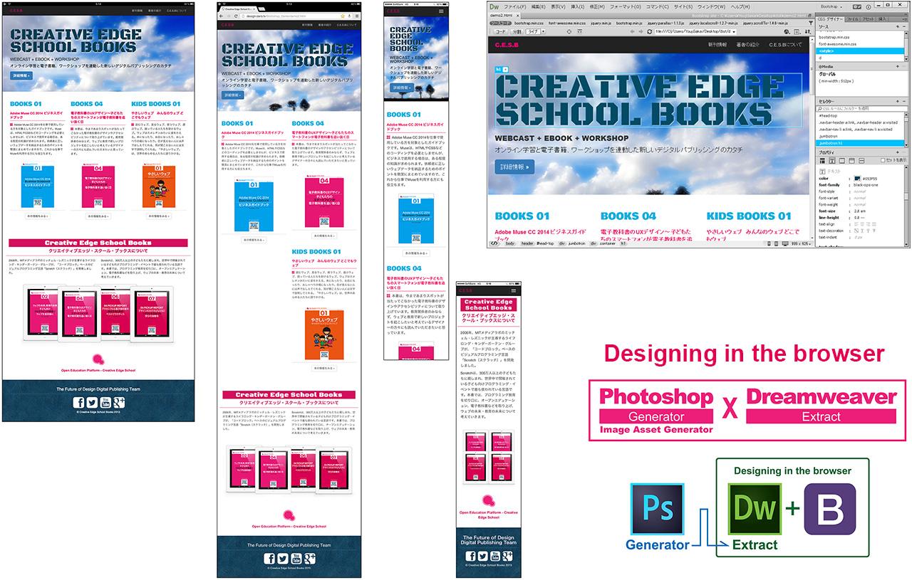 基礎編の課題で作成するウェブページ
