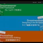 Photoshopの世界、便利だから使う「ユーザー」だけでなく「エバンジェリストユーザー」の活動に支えられる